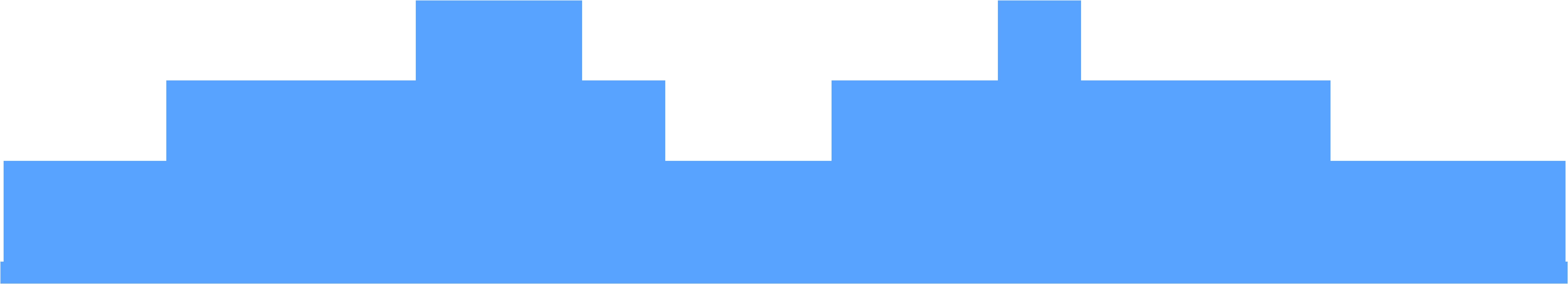Footer skyline